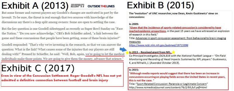Concussion denial