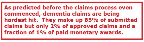dementia claims