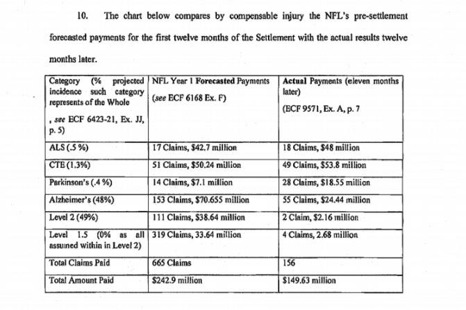 Locks compensation chart