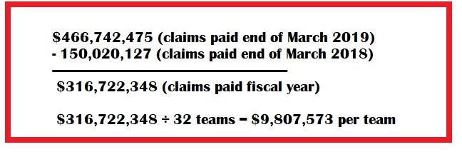 per team estimate of nfl concussion settlement costs