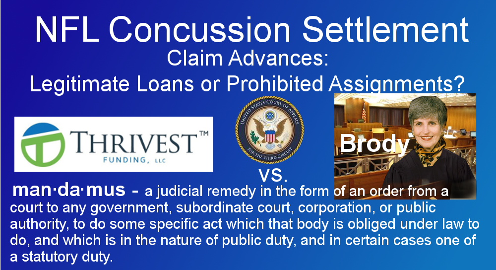NFL Concussion Settlement - funder Thrivest